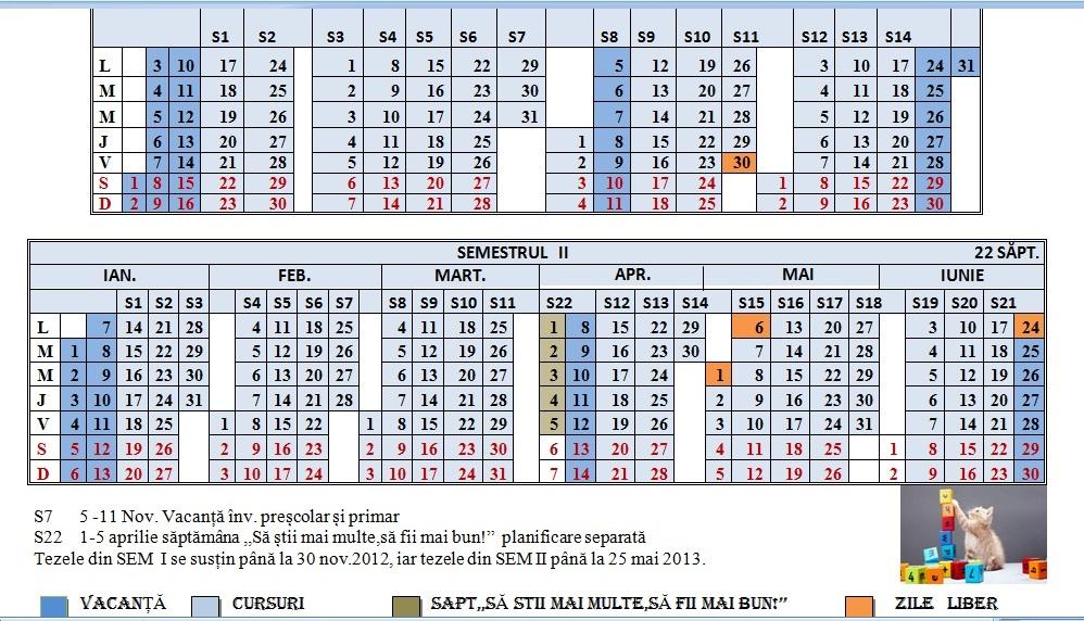 tabel saptamani sarcina